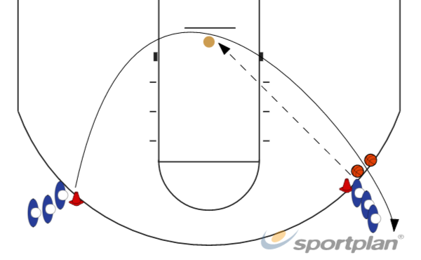 Lay UpsShooting TechniquesBasketball Drills Coaching