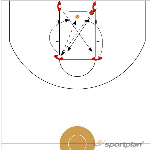 GoldShooting TechniquesBasketball Drills Coaching