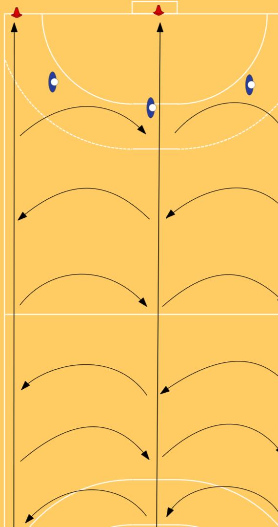 handball fast break drillHandball Drills Coaching