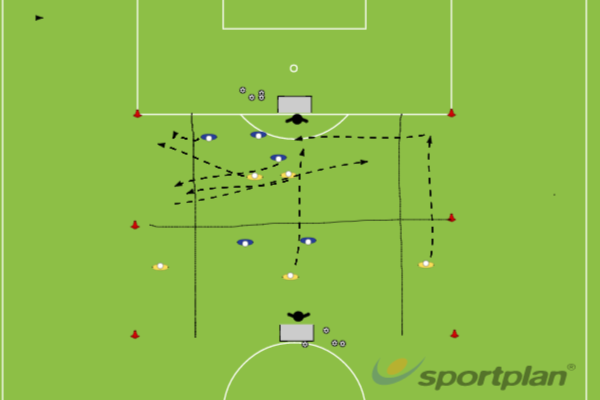 Attacking the weak side small sided gameFootball Drills Coaching