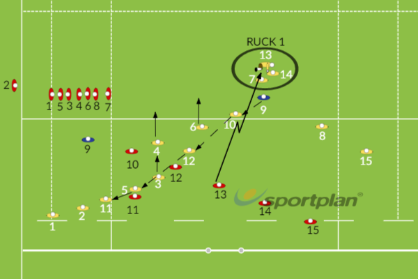 "LINEOUT ""FIRE""LineoutRugby Drills Coaching"