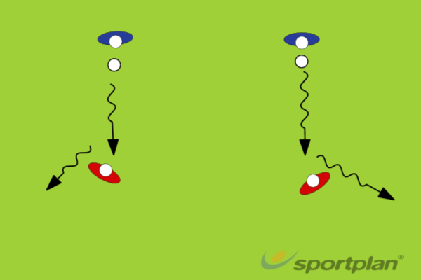 Cutting in/outChanging directionHockey Drills Coaching
