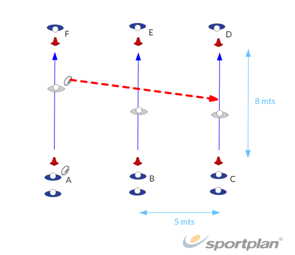 Drill 4 - Técnica individual de pase/recepción y control de carreraPassingRugby Drills Coaching