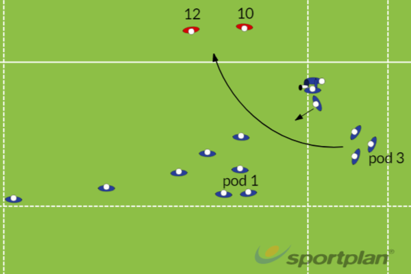 Outside 22 Phase 3Rugby Drills Coaching