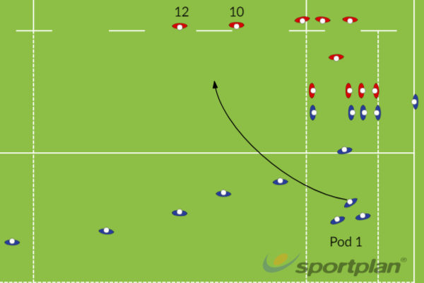 inside 22 Phase 1Rugby Drills Coaching