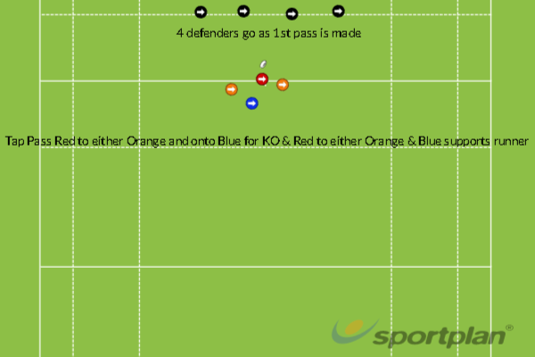 P4/5 Start & Restart Drill (Inc defenders)Practices for JuniorsRugby Drills Coaching