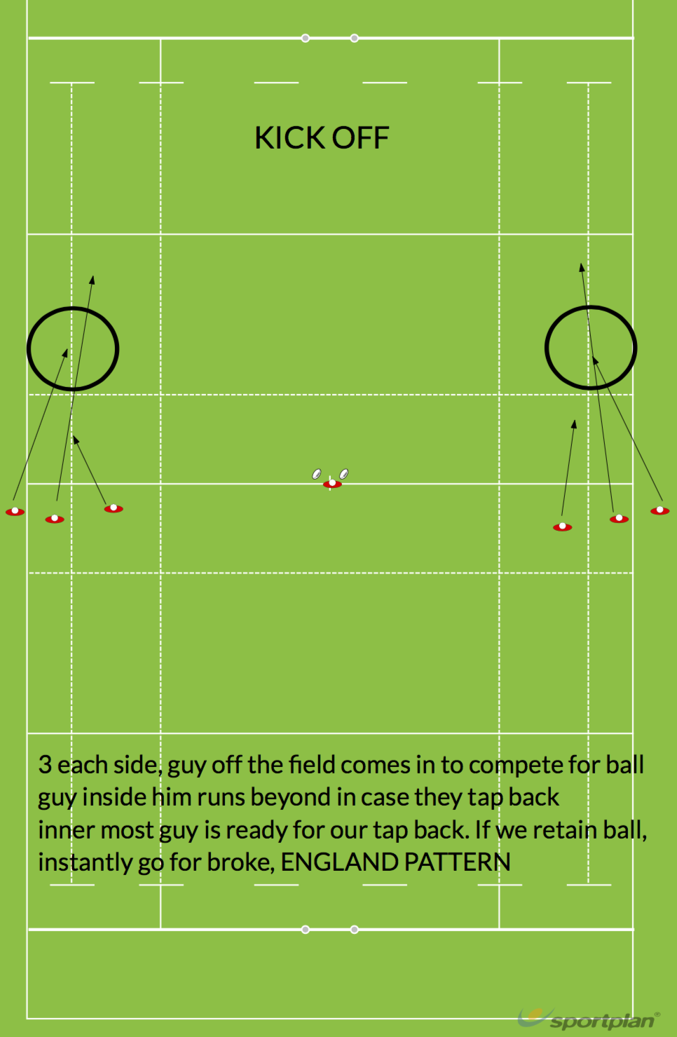KICK OFFRugby Drills Coaching