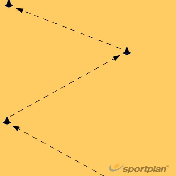 Change of direction beginnerNetball Drills Coaching