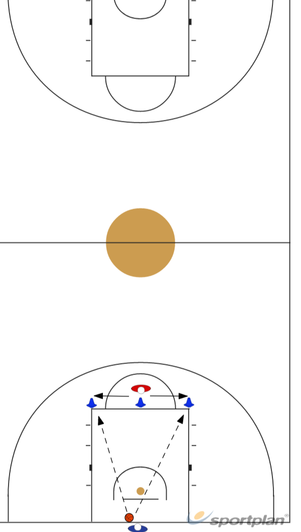 Agility - Full court pressureFootwork and MovementBasketball Drills Coaching