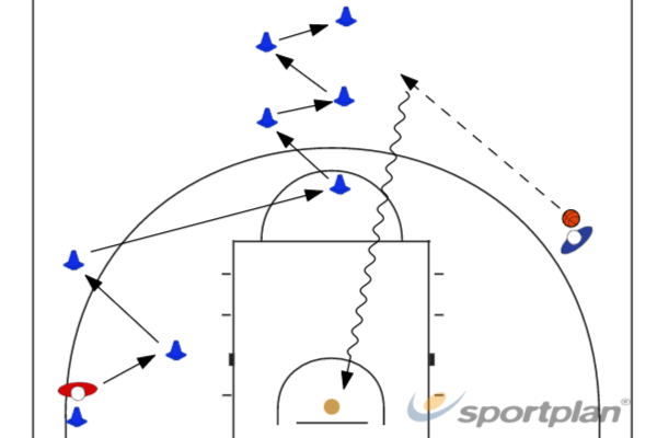 Copy of Agility - Pressure defenseFootwork and MovementBasketball Drills Coaching