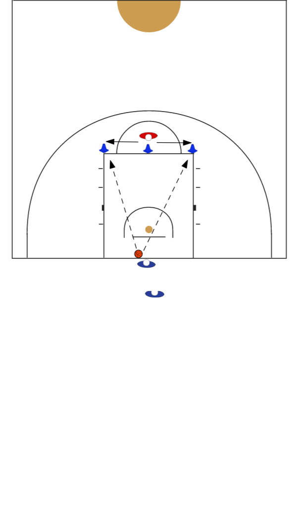 Copy of Agility - Full court pressureFootwork and MovementBasketball Drills Coaching