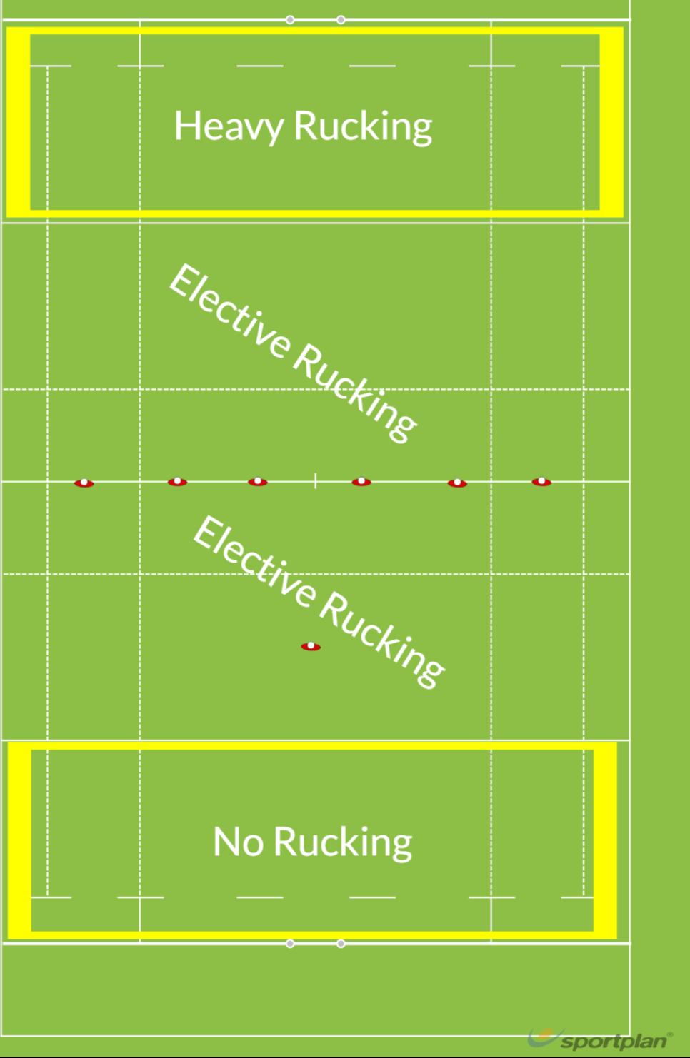 13 RuckingRugby Drills Coaching