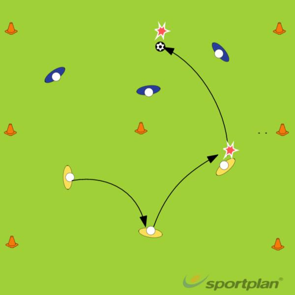 Football TennisConditioned gamesFootball Drills Coaching