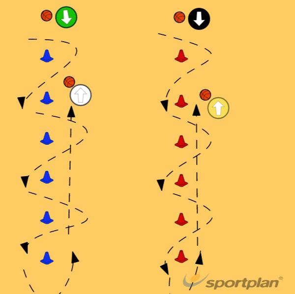 Dribble/pass RelayAutosave 53304990Basketball Drills Coaching