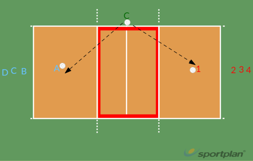 Face 2 face /1 on 1 game2 Warm UpVolleyball Drills Coaching