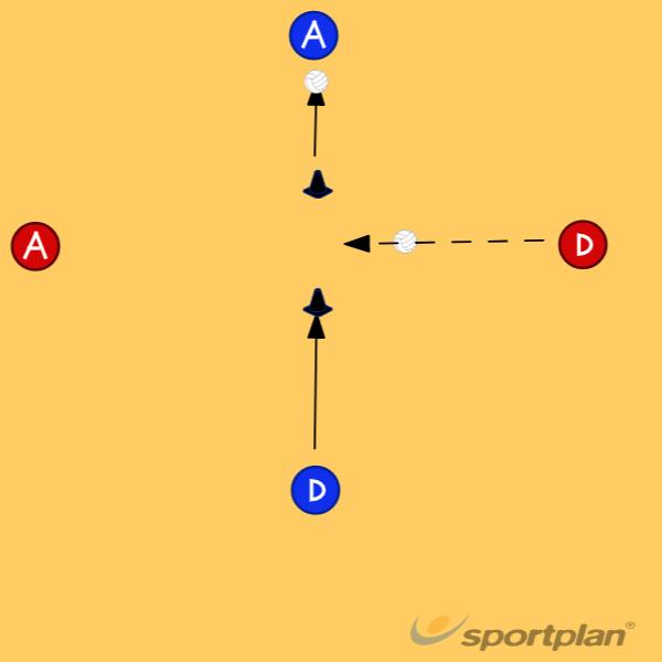 Cross Drill PassingPassingNetball Drills Coaching