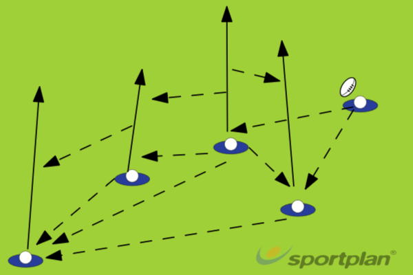 PUNCH/TIP/RIPRugby Drills Coaching