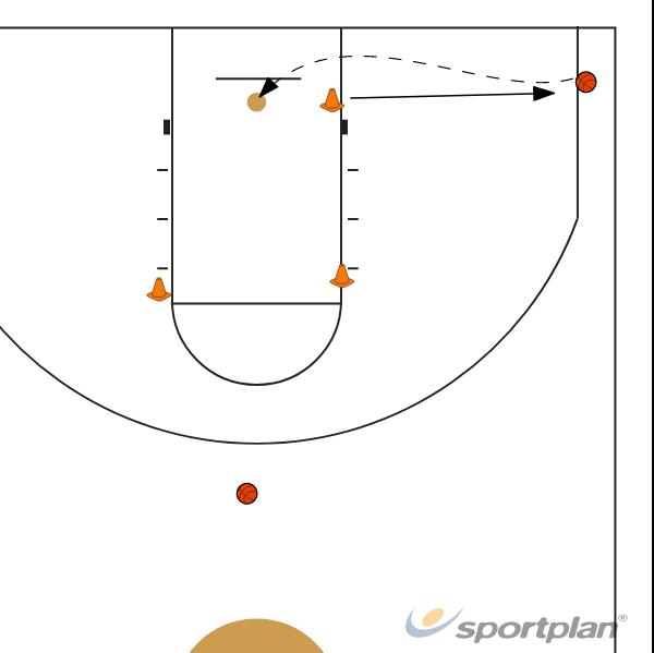 Autosave 3170426CatchingBasketball Drills Coaching