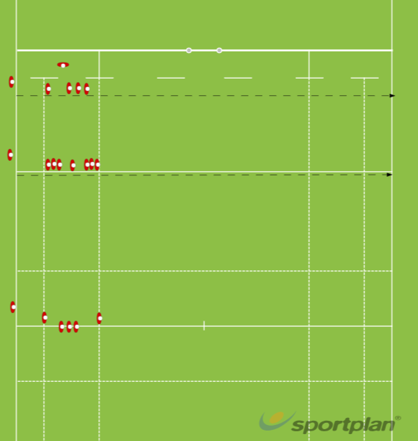 Line OutsRugby Drills Coaching