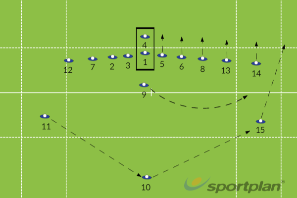 Copy of Defensive shape-using 4-man pendulumDefensive PatternsRugby Drills Coaching