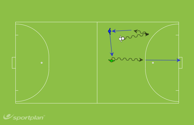 Changing Point of AttackShooting & GoalscoringHockey Drills Coaching