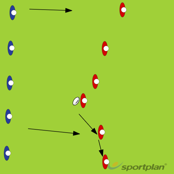 20 MINUTES CONTACTRugby Drills Coaching