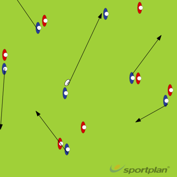 FIVE PASSRugby Drills Coaching