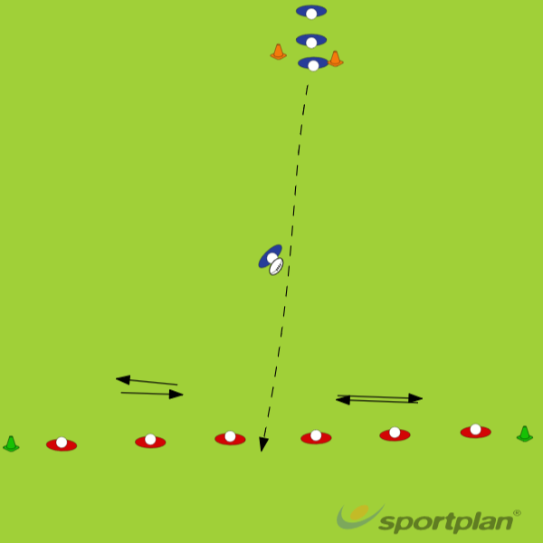HOLD THE LINERugby Drills Coaching