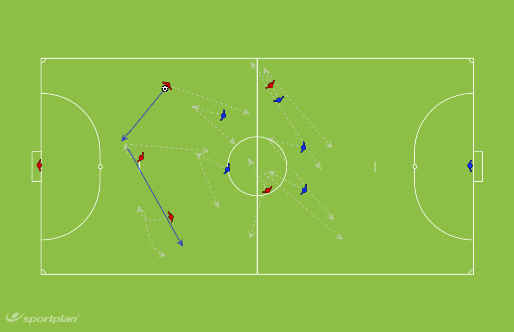 6v6; 1-2-2 Back option to switch fields through sweeperFootball Drills Coaching