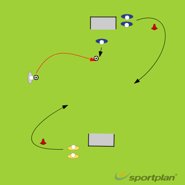 Overload Pass & MovePassing and ReceivingFootball Drills Coaching