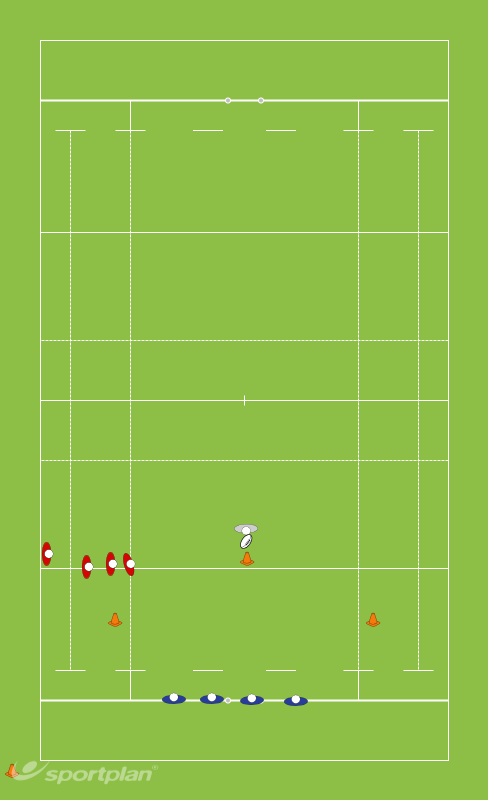 Defensive line drillRugby Drills Coaching