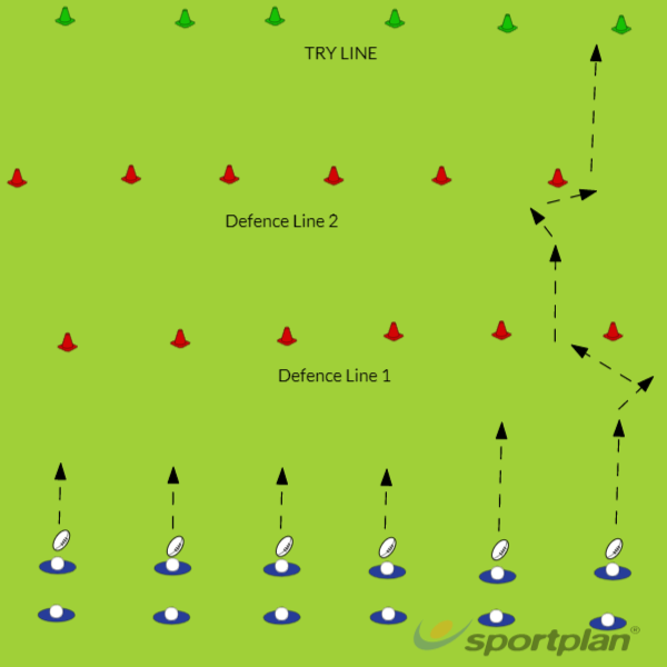 EVASIVE RUNNING CIRCUIT - SIDE STEPAgility & Running SkillsRugby Drills Coaching