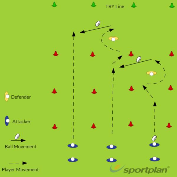 EVASIVE RUNNING - SWERVE & PASSAgility & Running SkillsRugby Drills Coaching