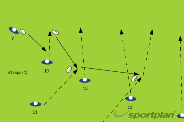 S1 (Spin 1)Rugby Drills Coaching