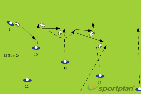 S2 (Spin 2)Rugby Drills Coaching