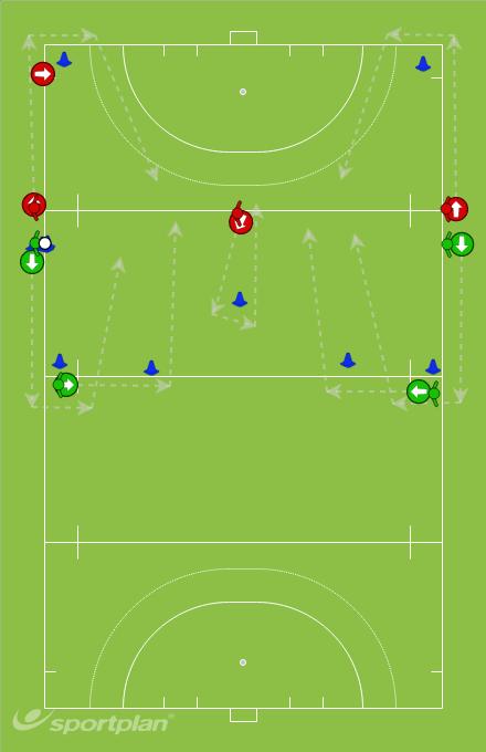 4 v 3 SprintGame relatedHockey Drills Coaching
