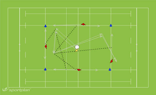 Square Block TouchCoaching toolRugby Drills Coaching