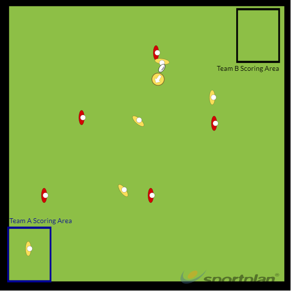 Modified Game (Touch and Touchdown Practice)Coaching toolRugby Drills Coaching