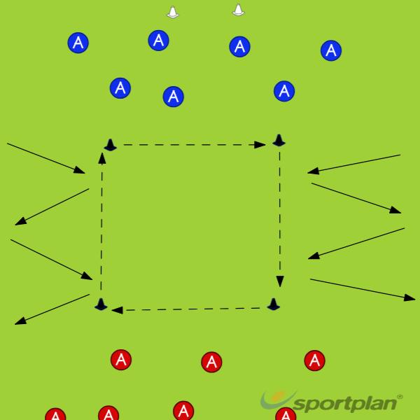 Drill 2Hockey Drills Coaching