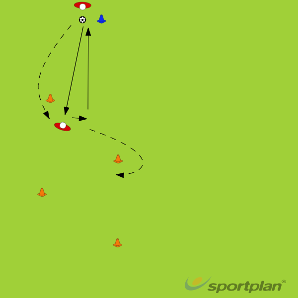 Run around zig-zag conesPassing and ReceivingFootball Drills Coaching