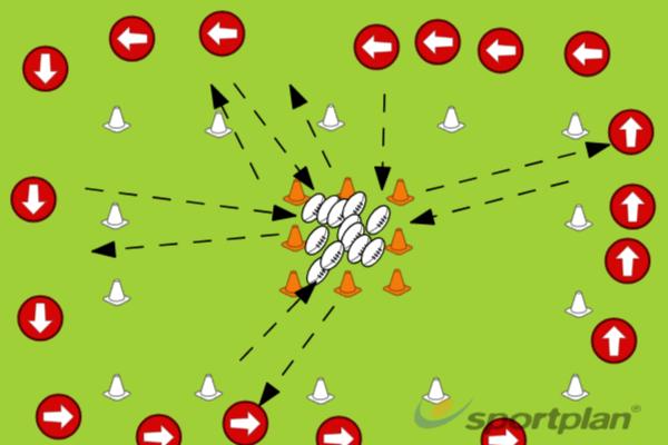 Treasure ChestRugby Drills Coaching
