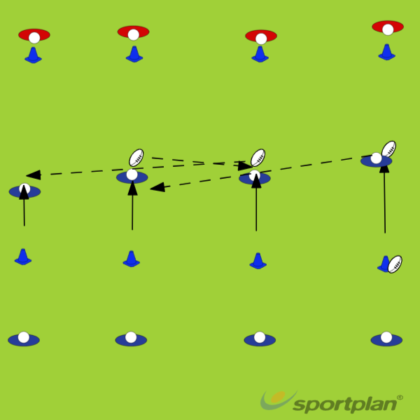 Warm-upRugby Drills Coaching