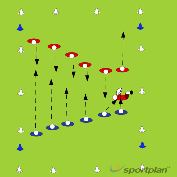 Conditioned GameRugby Drills Coaching