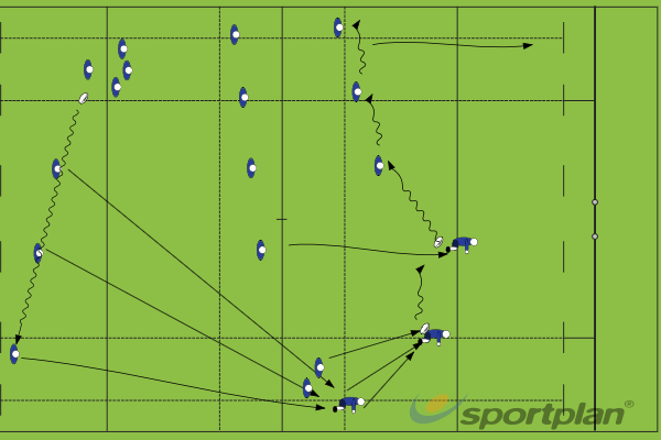 PIES Sevens patternRugby Drills Coaching