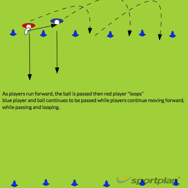 2 loopingHandlingRugby Drills Coaching