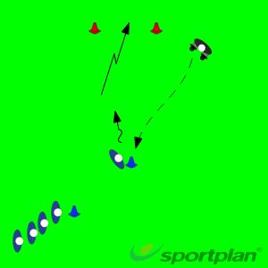 Trap and ShootShooting & GoalscoringHockey Drills Coaching