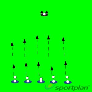 Red Light Green LightMoving with the ballHockey Drills Coaching