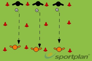 Autosave 83395095Passing and ReceivingFootball Drills Coaching