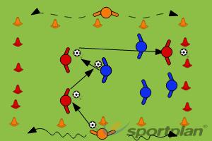 4 v. 4  2 The Passing GamePassing and ReceivingFootball Drills Coaching
