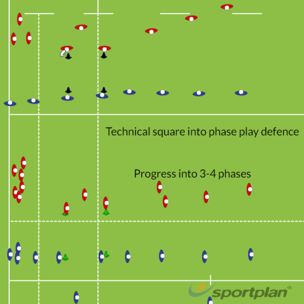 2 Phase Defence (10 mins)Rugby Drills Coaching